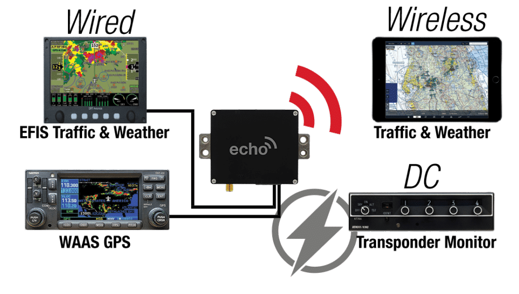 echouat ads b transceiver ndash uavionix garmin streetpilot iii gps wiring diagram gps receiver diagram